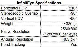 specs InfinitEye
